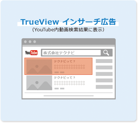 True View インサーチ広告